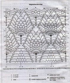 crochelinhasagulhas: Pineapple crochet
