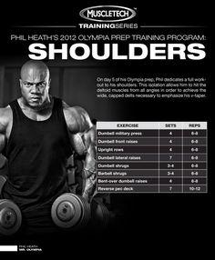 Phil's Shoulder Day