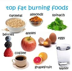 The best fat burning foods. The best fat-burning foods. Lose Weight Quick, Quick Weight Loss Tips, Weight Loss Help, Healthy Weight Loss, Reduce Weight, Lose Fat, Losing Weight, Weight Gain, Body Weight