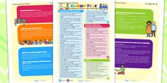 Childminder Resources- EYFS Group Time Continuous Provision Indoor Plan