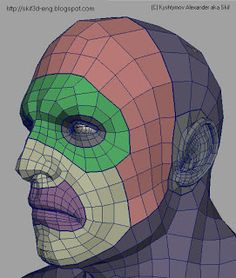 3D Character (Tips & Tricks): TOPOLOGY