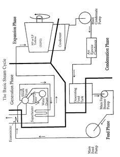 Function Of Steam Boiler Economiser Click Visit and Get