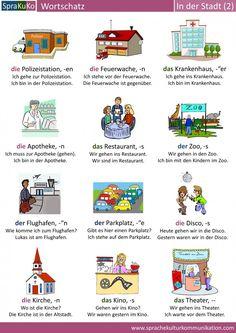 Sprache, Kultur & Kommunikation | Deutsch lernen mit Sprakuko