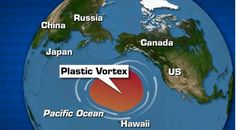 Great Pacific Garbage Patch 2018