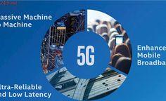 Intel e empresas mobile testam tecnologia 5G; novos SoCs são apesentados