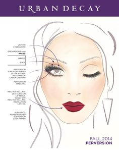 How-To Perversion | Sephora Beauty Board