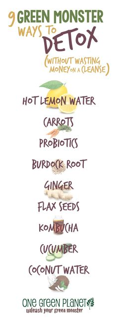 Natural Plant Based Diet | Detox Yourself Naturally