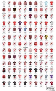 Camisetas de River 1901-2012