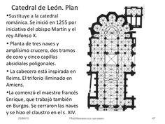 Planta de la catedral de León en el s.XIII