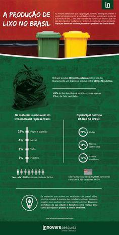 #lixo #infográfico #sustentabilidade #Brasil #metal #plástico #papel #vidro…