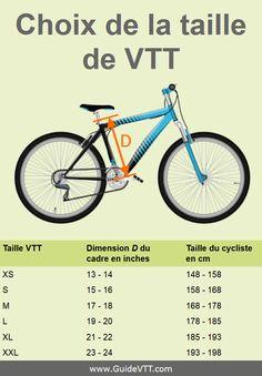 Petit résumé pour définir la taille de son VTT