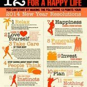 12 Rules for a happy life Love Always, Love You, Happiness Comes From Within, Employee Wellness, Life Rules, Take Care, Happy Life, How To Plan, Learning
