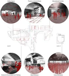 HHF Architects set to complete abandoned socialist monument - Dom Revolucije refurb by HHF Architects and SADAR+VUGA - Site Analysis Architecture, Architecture Design Concept, Architecture Mapping, Architecture Presentation Board, Architecture Graphics, Architecture Portfolio, Architecture Diagrams, Presentation Boards, Architectural Presentation