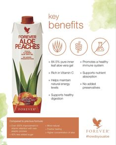 Forever Aloe Berry Nectar A burst of cranberries and sweet apples! Enjoy pure aloe vera gel combined with the fruity taste of cranberry and apple. Forever Aloe Berry Nectar consists of aloe vera gel, is rich in vitamin C and contains no preservatives. Forever Living Aloe Vera, Aloe Vera Gel Forever, Forever Aloe Berry Nectar, Aloe Drink, Peach Drinks, Forever Living Business, Chocolate Slim, Forever Living Products, How Are You Feeling