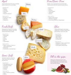 Artisanal - Types of Cheese Charcuterie Recipes, Charcuterie Platter, Charcuterie And Cheese Board, Cheese Boards, Wine And Cheese Party, Wine Cheese, Cheese Platters, Food Platters, Cheese Pairings