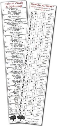 Judaism 101: A List of the 613 Mitzvot (Commandments