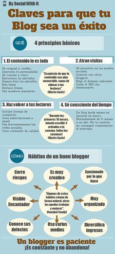 Claves para que tu blog sea un éxito #infografia