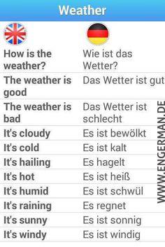 German vocabulary - The weather Study German, German English, Learn English, German Language Learning, Language Study, Learn A New Language, German Grammar, German Words, Deutsch Language
