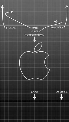 #iPhone5, #Wallpaper, #Locks