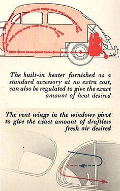 VW Beetle Heater: