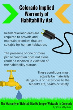 The Colorado Implied Warranty of Habitability Act requires residential landlords to provide and maintain premises that are suitable for human habitation.