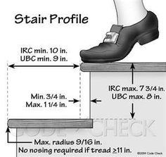 Stair Step Dimensions: