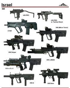 1,892 отметок «Нравится», 7 комментариев — Community for gun lovers (@mr.gun.official) в Instagram: «Follow mr.gun_official #gun #2ndamendment #militarylife #weaponsdaily #firearms #tactical #guns…»