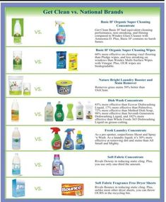 Shaklee Natural Cleaners rival or out perform top 15 leading brands!  Oh -  saves you money too!!