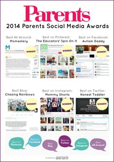 The Parent Magazine has announced its 2014 Parents Social Media Awards WINNERS. I can't wait to check out these site!