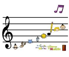 Music Education Lessons, Music Lessons, Teaching Kindergarten, Teaching Music, Music Flashcards, Baby Piano, Preschool Music, Music School, School Decorations