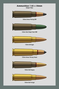 Bullet Caliber Comparison Charts x 58 | Sub-Silent Suppressors