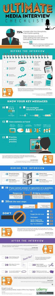 33 tips voor het geven van een interview | Communicatie online