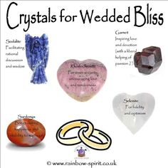 A poster showing some of the crystals with healing properties to help achieve wedded bliss and a happy marriage
