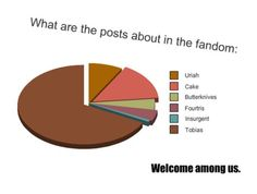 welcome to the Divergent fandom.