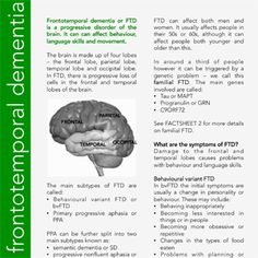 Frontotemporal dementia or FTD is a progressive disorder of the brain. It can af. - All Diseases What Is Dementia, Stages Of Dementia, Lewy Body Dementia, Alzheimer's And Dementia, Vascular Dementia, Alzheimer Care, Alzheimers, Frontal Lobe Dementia, Beige