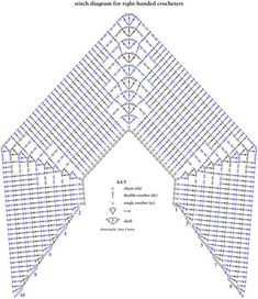 Crochet shawl 567735096768961728 - Southern Trails Shawl Stitch Diagram Rows – ELK Studio – Handcrafted Crochet Designs Source by titicorbel Crochet Scarf Diagram, Crochet Poncho Patterns, Crochet Shawls And Wraps, Crochet Jacket, Shawl Patterns, Crochet Blouse, Crochet Chart, Knitted Shawls, Crochet Stitches