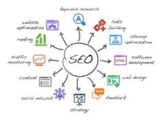 SEO Derby tips for beginners http://www.sbwebconsulting.co.uk/news/seo-tips/seo-derby-an-introduction-to-seo/