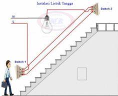 Jasa Instalasi Listrik Lampung