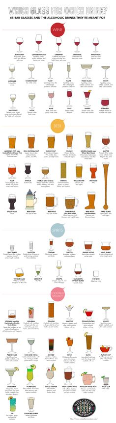 This infographic from Wine Cellar Innovations shares 65 different bar glasses and the alcoholic drinks each is meant for. From wine glasses, to beer glasses, to specialty glasses for spirits and Types Of Bar Glasses, Types Of Drinking Glasses, Different Types Of Glasses, Big Wine Glass, Wine Cellar Innovations, Popular Cocktails, White Wine Glasses, German Beer, Old Fashioned Glass