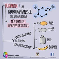 Dopamina Neurotransmissor Saúde Mental Mental Health Psiquiatria Psychiatry Psiquiatra Psychiatrist Mente e saúde Mental Disorder Curitiba Mind Awareness Tips Dicas Transtorno Mental Mente Saudável Terapia Bom humor