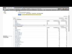 ▶ How to pick the best keywords for your website - YouTube