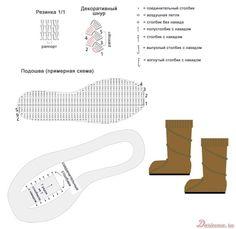 Crochet Boots - Chart