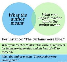 ENGLISH MAJOR PROBLEMS. WE LIVE THROUGH FOUR YEARS OF THIS. (forgive the language please .-.)