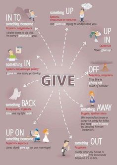 Give... phrasal verbs