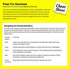 education philosophy dummies cheat sheet