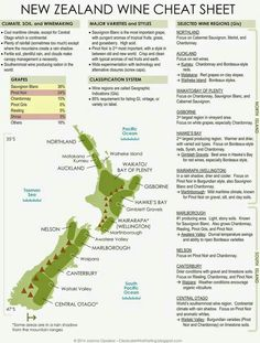 New Zealand wine cheat sheet