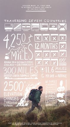 Levison Wood, Walking the length of the Nile cool design -- Flyer Ideas & Templates Infographic Resume, Creative Infographic, Infographic Posters, Buch Design, Art Design, Sketch Design, Funky Design, Design Ideas, Information Design