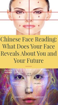 Chinese Face Reading: What Does Your Face Reveals About You and Your Future