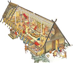 Cutaway picture of a Viking house.the door is in the wrong place, for a typical Viking longhouse the door should be off center on one of the long walls. Viking House, Viking Life, Escudo Viking, Viking Village, Viking Culture, Medieval World, Norse Vikings, Asatru, Norse Mythology