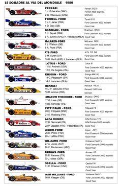monoposto formula 1 1980